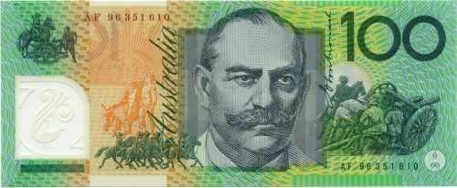 Beginners guide to online Forex Trading Australian Dollar AUD