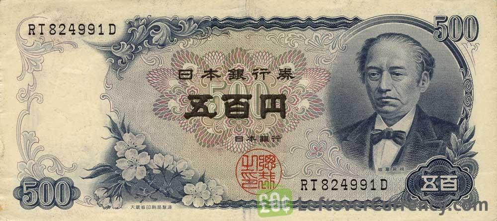 Beginners guide to online Forex Trading Japenese Yen Jpy