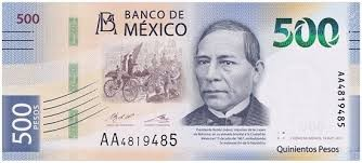 Beginners Guide to online Forex Trading Mexican Peso MXN